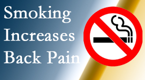 Spine & Sports Rehab Center explains that smoking intensifies the pain experience especially spine pain and headache.