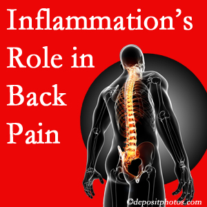 The role of inflammation in Baton Rouge  back pain is real. Chiropractic care can manage it.